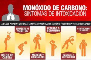 Intoxicaciones por monóxido de carbono