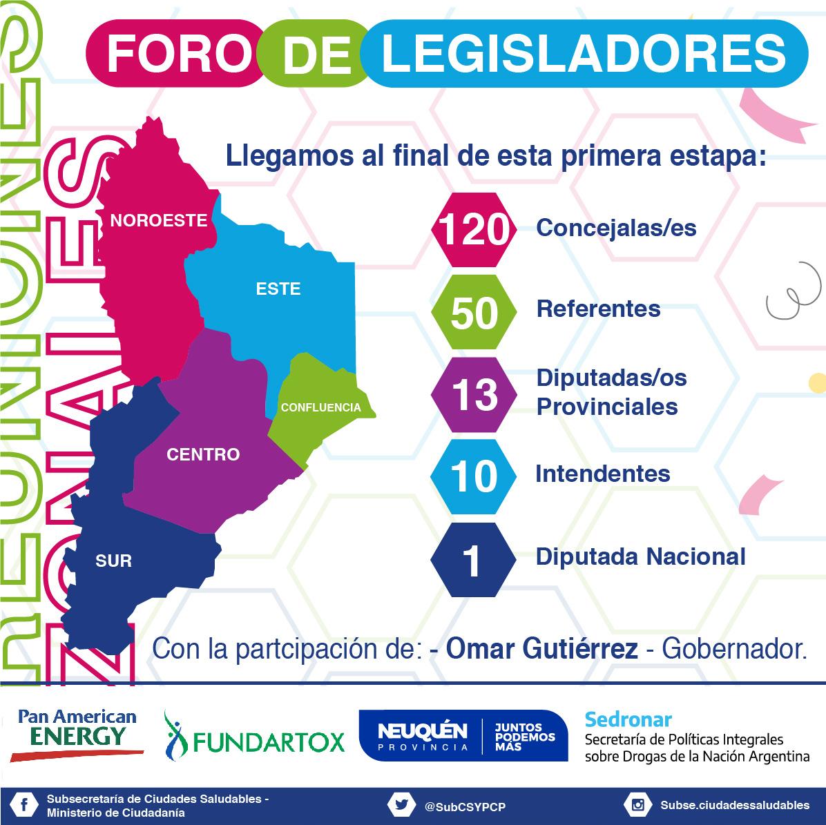Foro de legisladores Neuquén